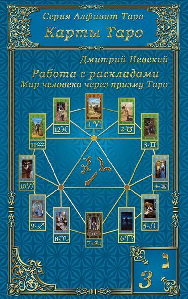 О трактовке чужих карт и раскладов - Автор неизвестен