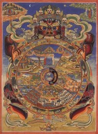 Тибетская книга мертвых - Бардо Тодол